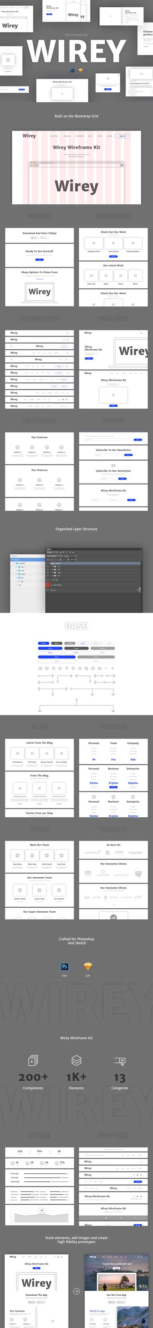 Wirey Wireframe Kit