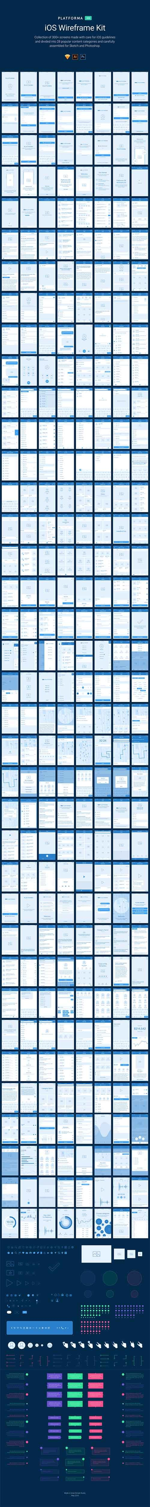 Platforma for iOS - Ultimate wireframe kit for app prototyping