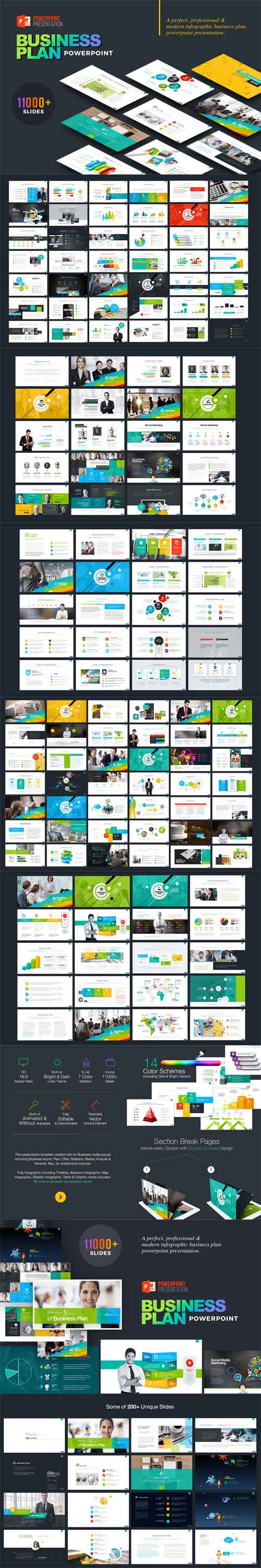 Business Plan Powerpoint