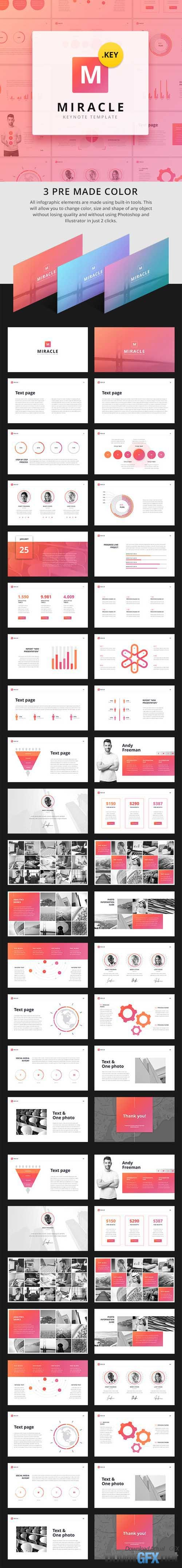 Miracle Modern Keynote Template