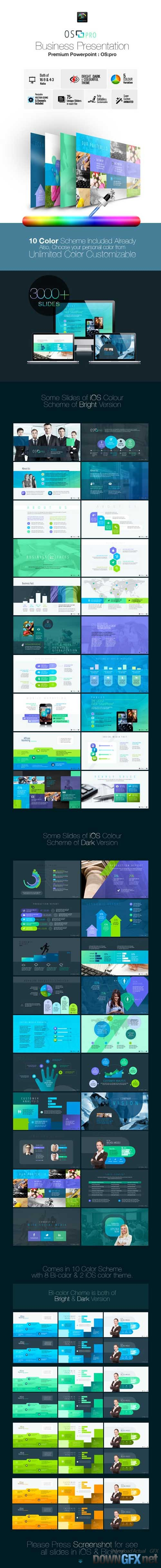 GR - OS:Pro PowerPoint 8565983