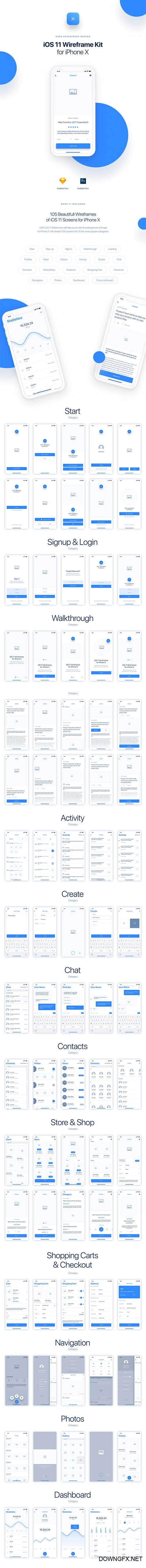 UIXO iOS 11 Wireframe Kit - 105 Beautifull Wireframes of iOS 11 Screens for iPhone X