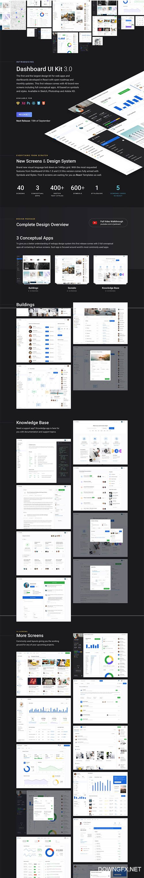 Dashboard UI Kit 3.0