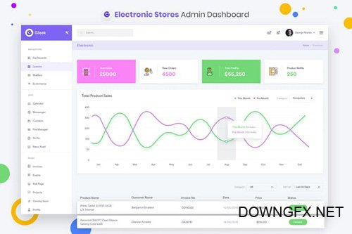 Electronic Stores Admin Dahboard UI Kit