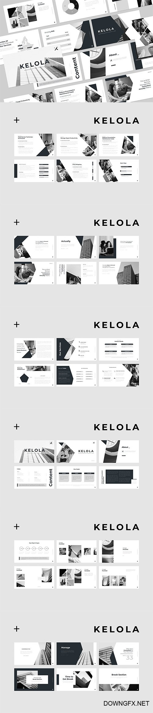 Kelola Powerpoint, Keynote and Google Slides Templates