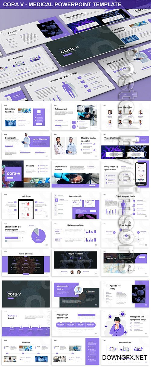 Cora V - Medical Powerpoint Template